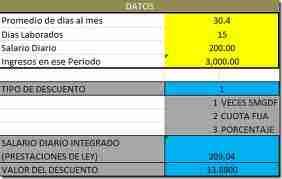 isr imss infonavit 2012 thumb Calculadora ISR Trabajadores, IMSS e Infonavit 2012   Sueldos y Salarios