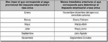 decreto pagos provisionales IETU 2012
