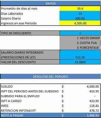 calculo ISR IMSS Infonavit 2014