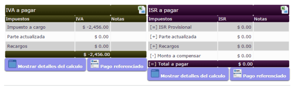 impuestos calcimp