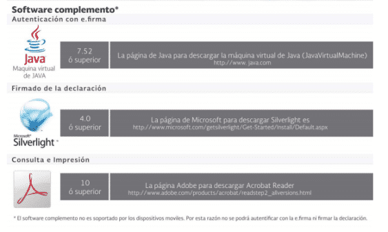 PROGRAMAS BASICOS PARA ENTRAR AL SAT