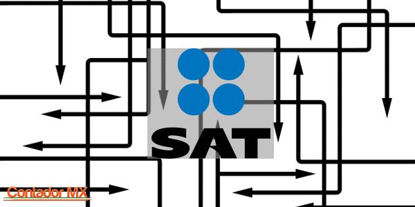 cruce-de-informacion-sat-revisiones-electronicas