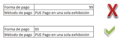 6e7900857584 Llenado del Método de Pago y Forma de Pago en el CFDI 3.3 - Factura ...