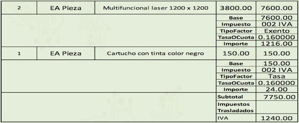 IMPUESTOS POR CADA CONCEPTO CFDI 3.3 DEL SAT