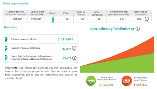 resultado calculadora pension afore imss