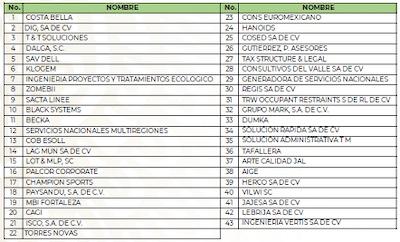 EFOS 2020 lista negra SAT