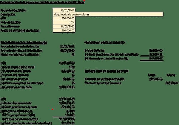acumulacion de ingresosventa de activos fijos