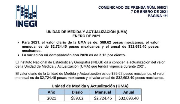 Unidad de Medida y Actualización (UMA) 2021