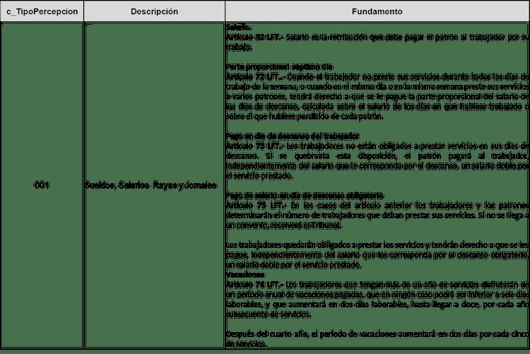 percepcion nomina clave 001 CFDI SAT